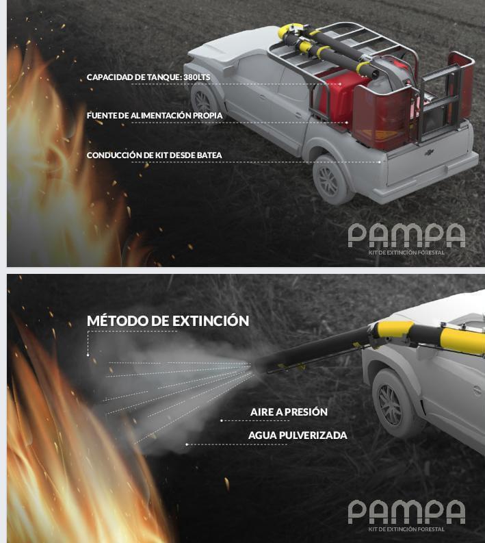 Con el diseño de un kit forestal para bomberos se recibieron de diseñadores industriales